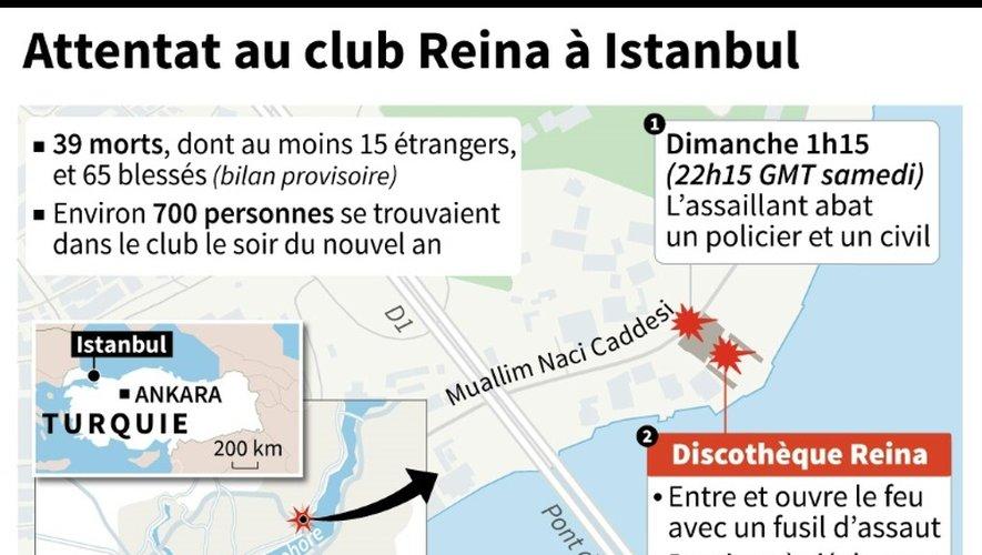 Attentat à Istanbul