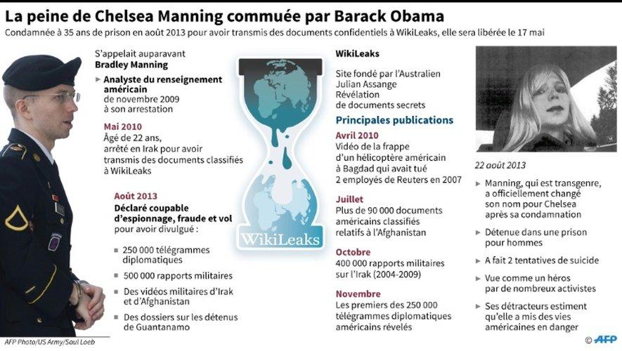 La peine de Chelsea Manning commuée par Barack Obama