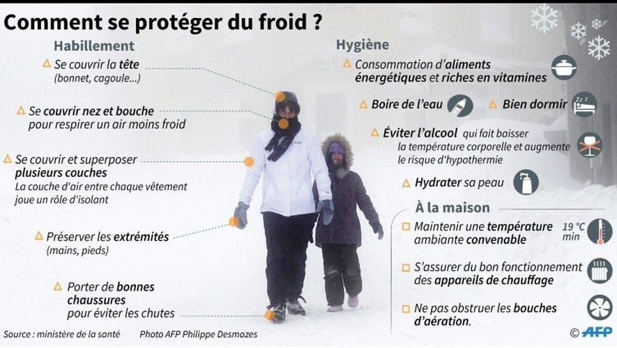 Comment se protéger du froid ?