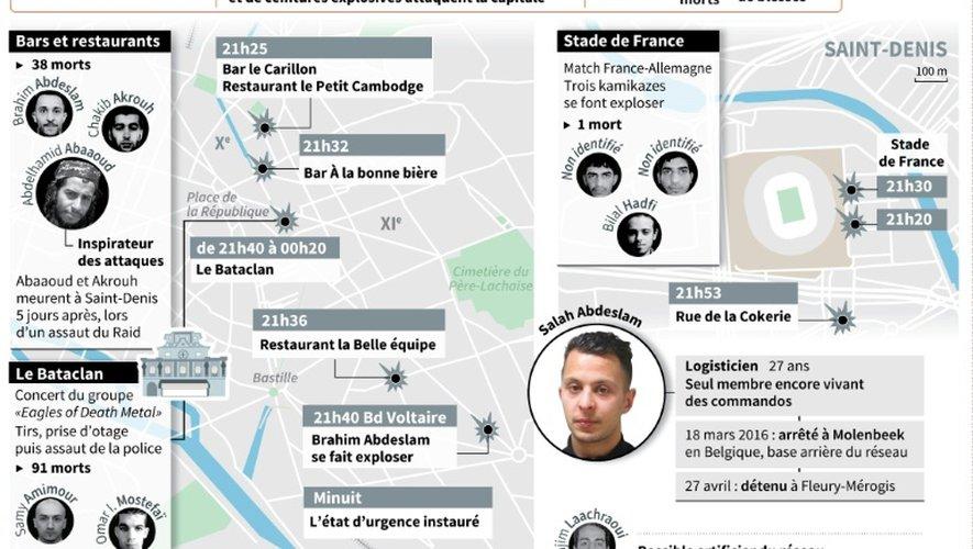 Attentats de Paris, des zones d'ombre demeurent