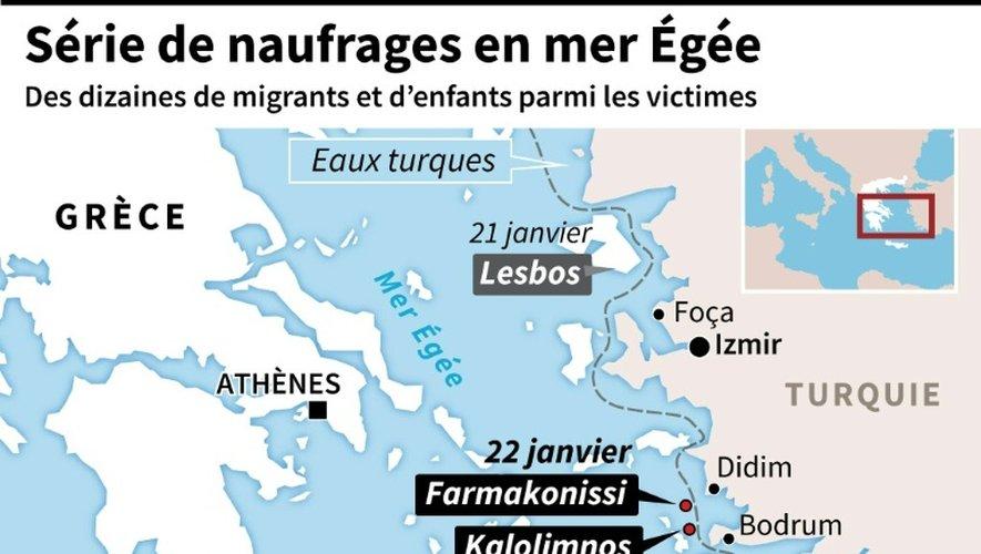 Série de naufrages en mer Egée
