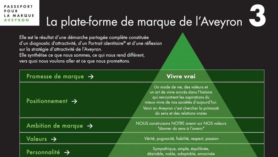 A quoi ressemblent les Aveyronnais ?