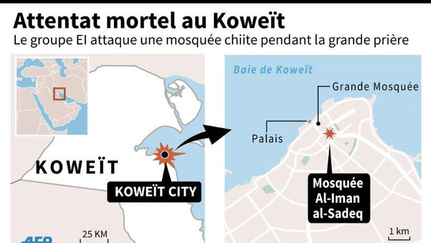 Localisation de l'attentat dans une mosquée chiite de Koweït-City, capitale du Koweït