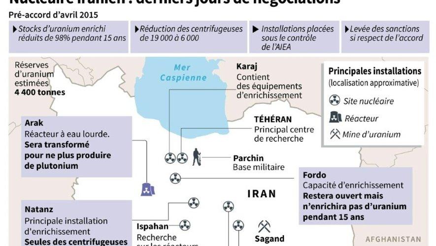 Principaux points du pré-accord d'avril 2015 sur le nucléaire iranien avant l'ultime négociation à Vienne à partir de vendredi 26 juin 2015