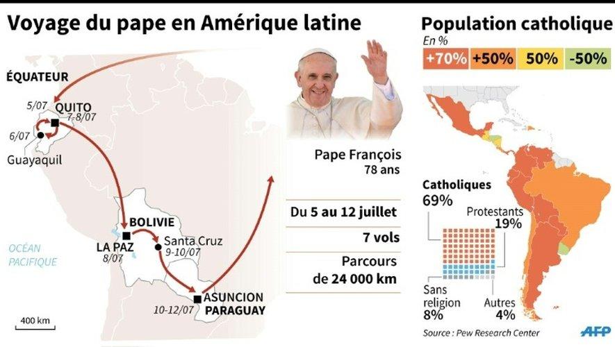 Le voyage du pape en Amérique latine