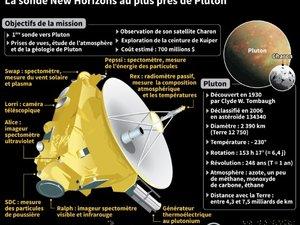 La sonde américaine New Horizons va frôler Pluton