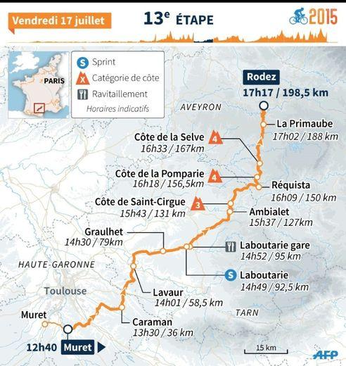 Le parcours de la 13e étape du Tour de France