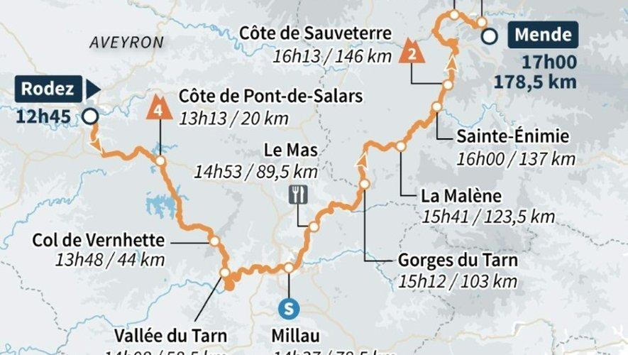 Tour de France 2015 : carte de la 14e étape