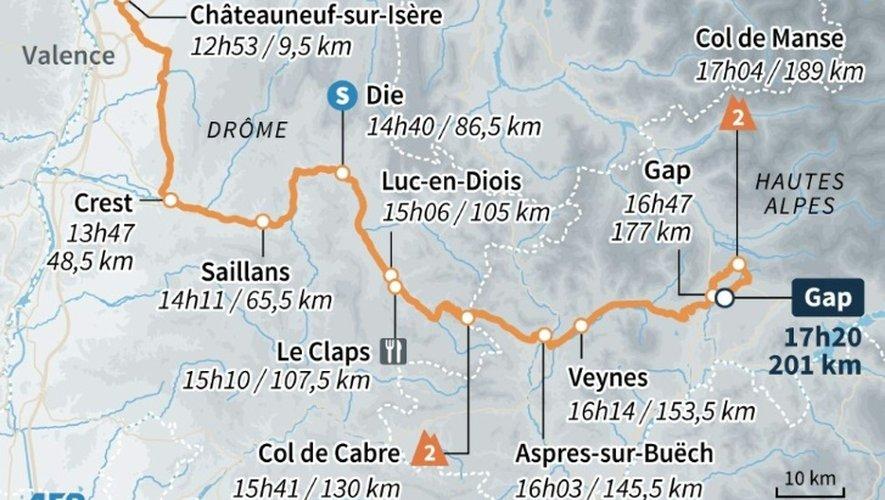 Tour de France 2015 : carte de la 16e étape