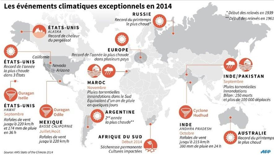 Les événements climatiques exceptionnels en 2014