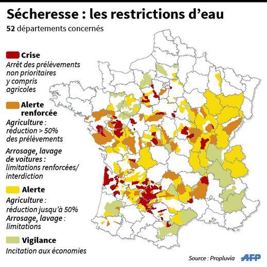 Sécheresse : nouvelles mesures de restriction d'eau en Aveyron