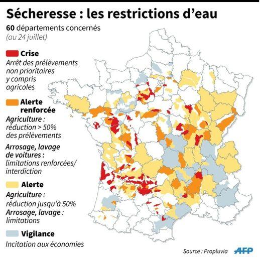 Sécheresse : les restrictions d'eau