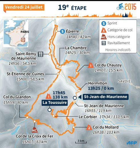 Le parcours de la 19e étape du Tour de France