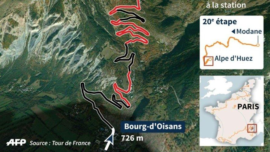 La montée de l'Alpe d'Huez en chiffres