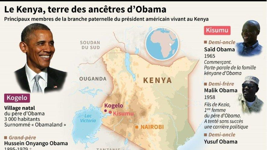 Le Kenya, terre des ancêtres d'Obama