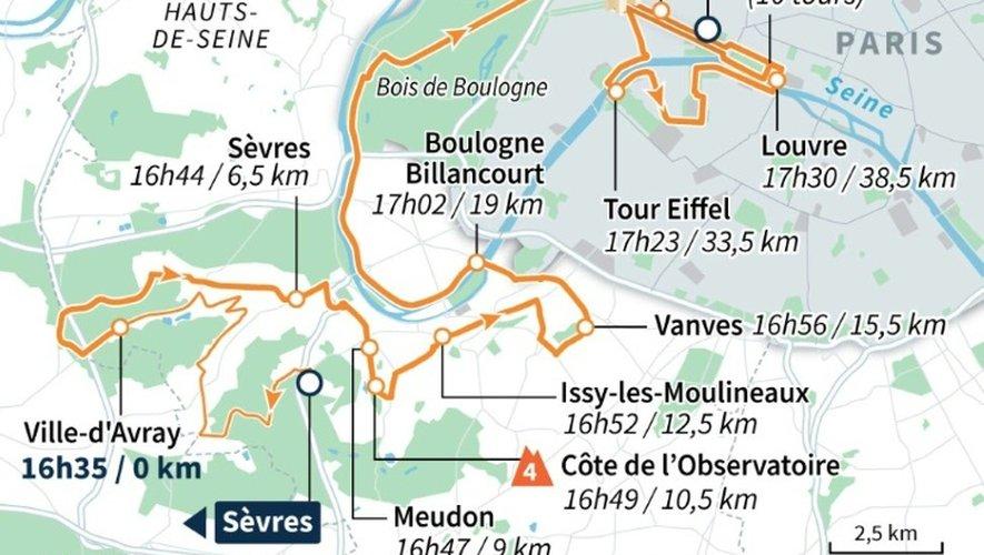 Tour de France 2015 : la 21eme étape