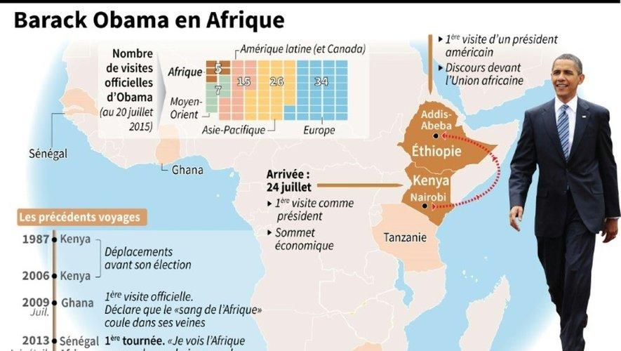 Barack Obama en Afrique
