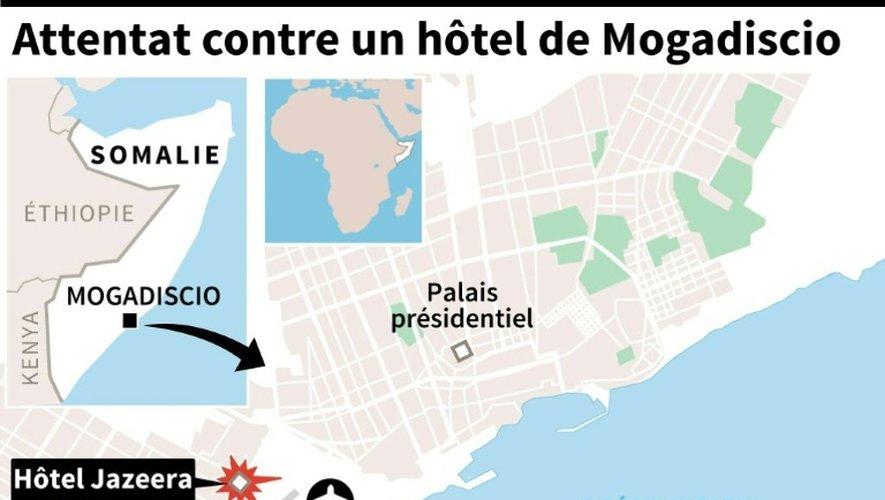 Attentat contre un hôtel de Mogadiscio