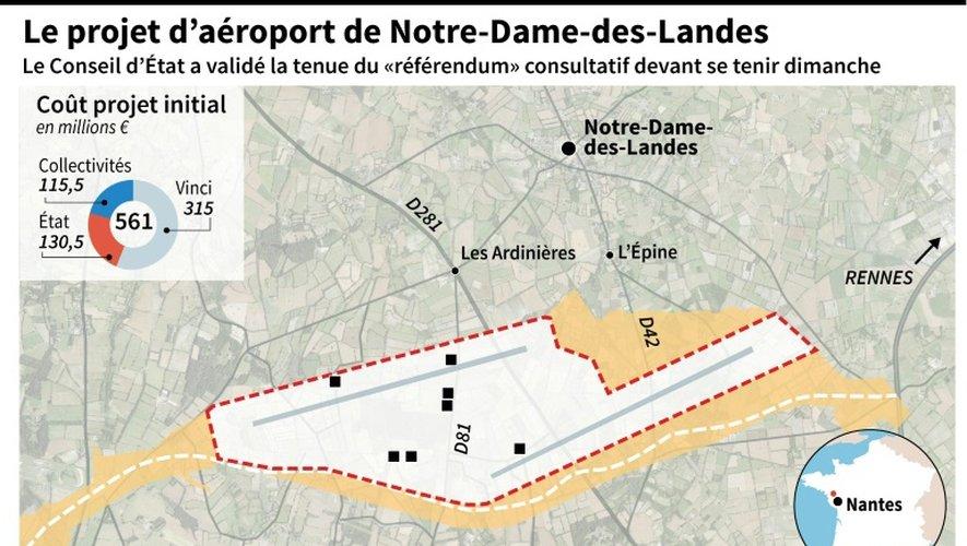 """Notre-Dame-des-Landes : un projet """"surdimensionné"""""""