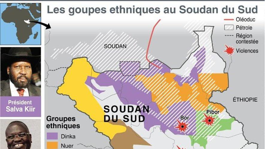 Les groupes ethniques au Soudan du Sud
