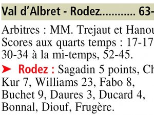 Premier déplacement et... première défaite pour Rodez !