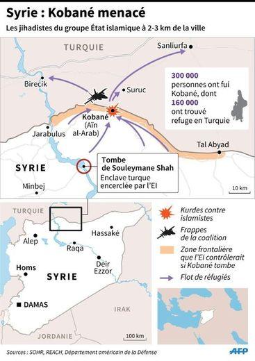 Localisation des combats et des réfugiés autour de Kobané, en Syrie