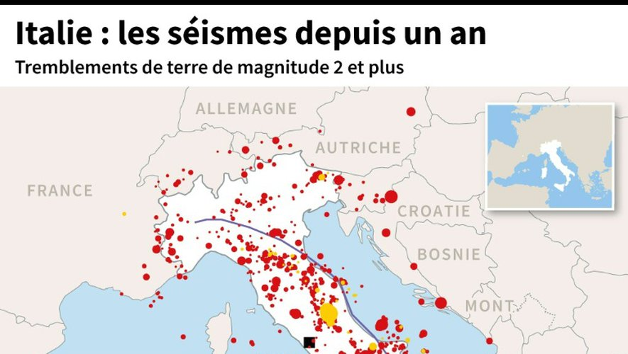 Italie : les séismes depuis un an