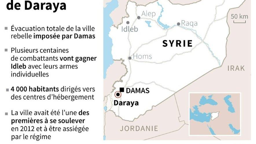 L'évacuation forcée de Daraya