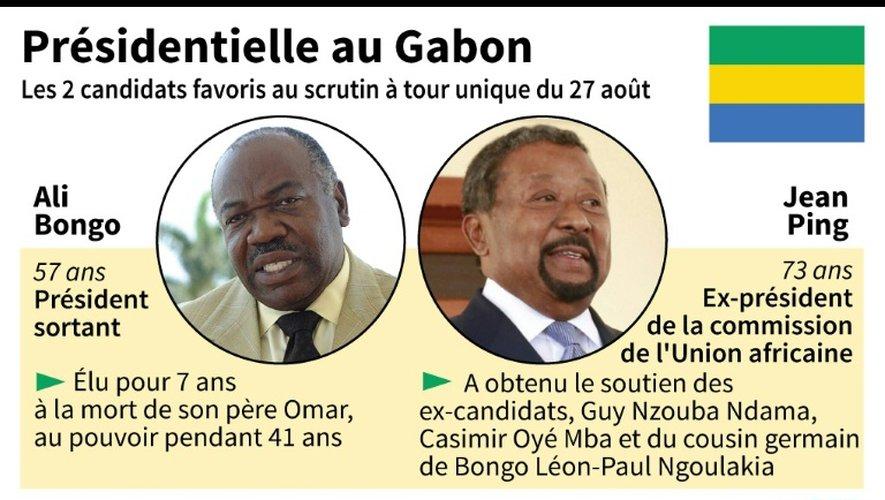 Présidentielle au Gabon