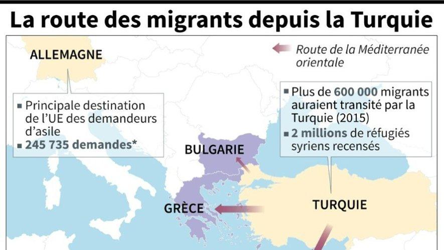La route des migrants depuis la Turquie