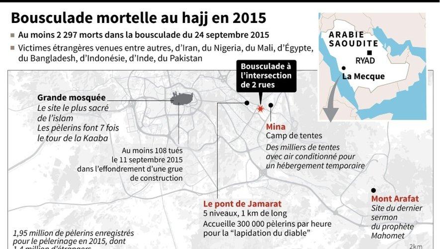 Bousculade mortelle à La Mecque en 2015