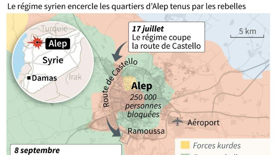 Le siège d'Alep