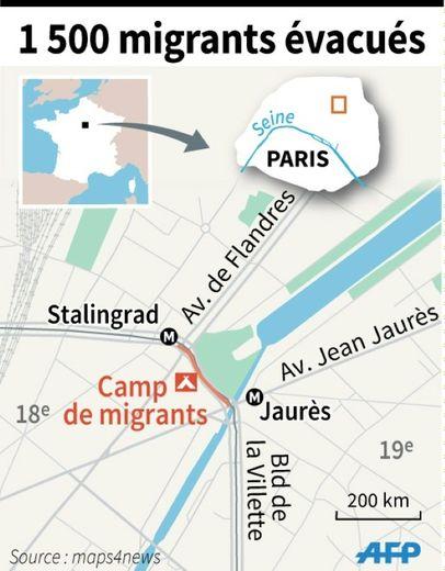 Migrants évacués