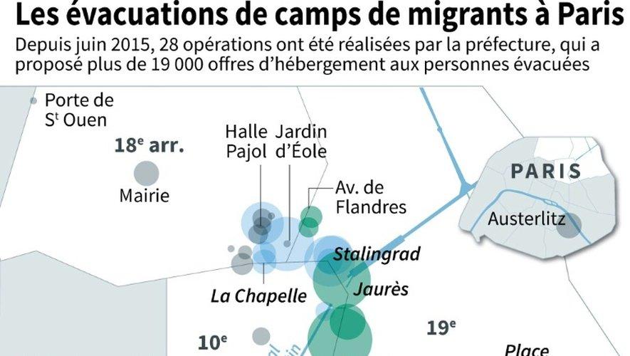 Les évacuations de camps de migrants à Paris