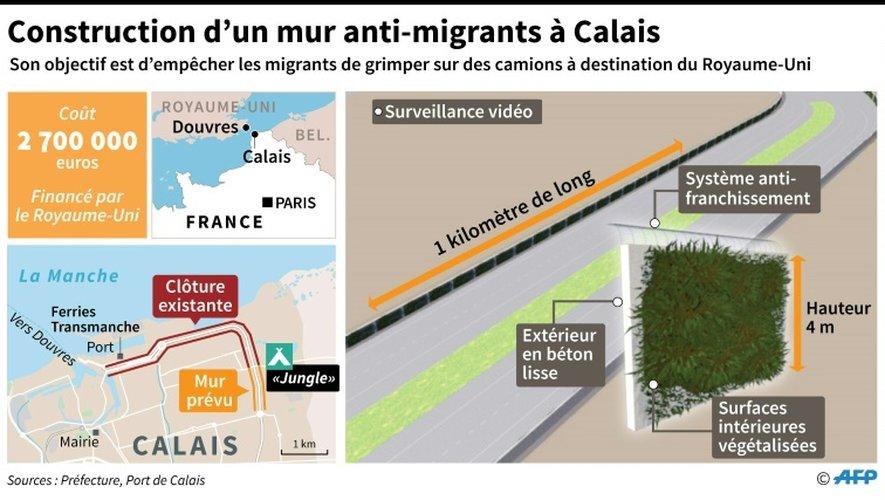 Construction d'un mur anti-migrants à Calais