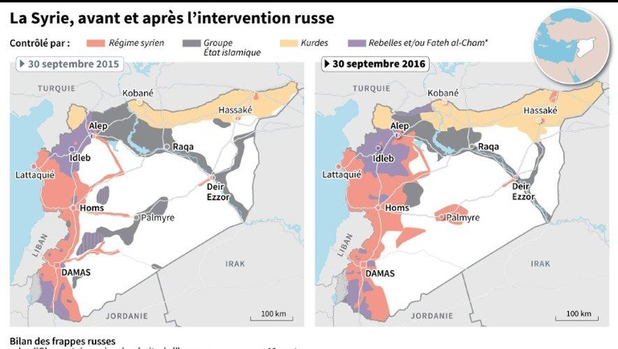 La Syrie avant et après l'intervention russe