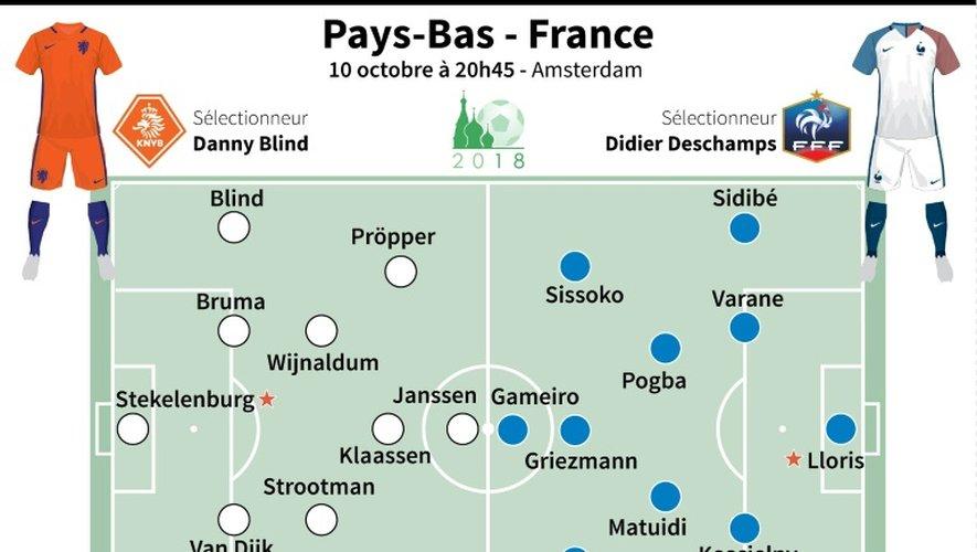 Pays-Bas - France : les équipes probables