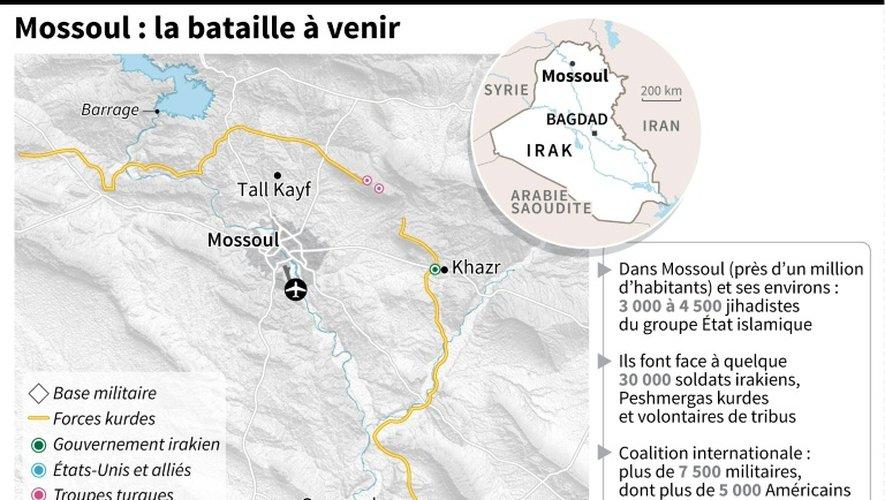 Irak : la bataille à venir