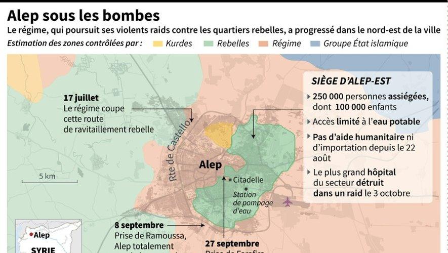 Alep sous les bombes