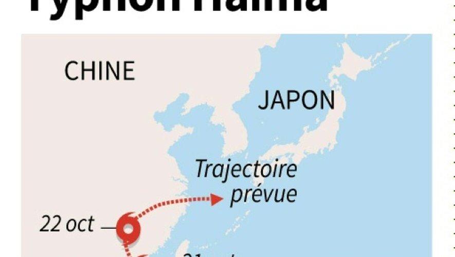 Typhon Haima