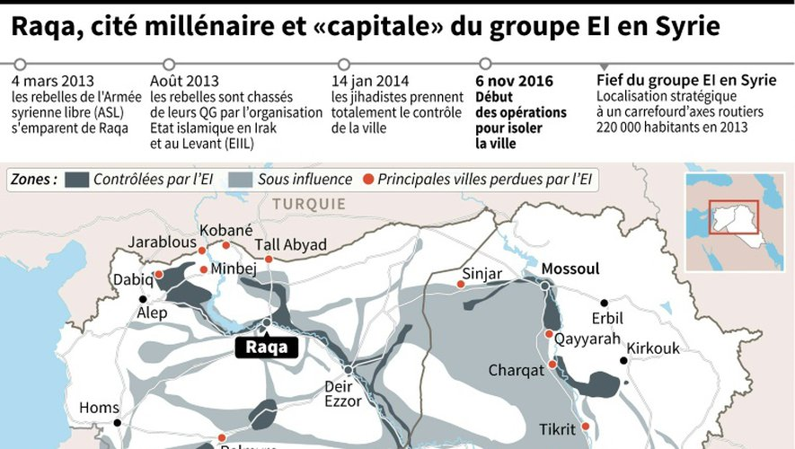 """Raqa, cité millénaire et """"capitale"""" du groupe EI en Syrie"""