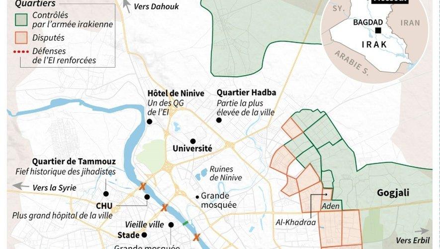 Plan de la ville de Mossoul et de ses points clés, évolution des combats