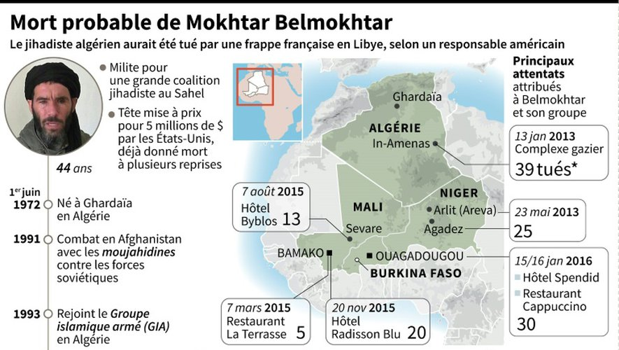 Mort probable de Mokhtar Belmokhtar