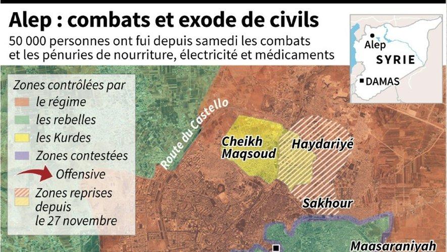 Alep: combats et exode de civils