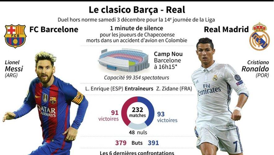 Le clasico Barça-Real