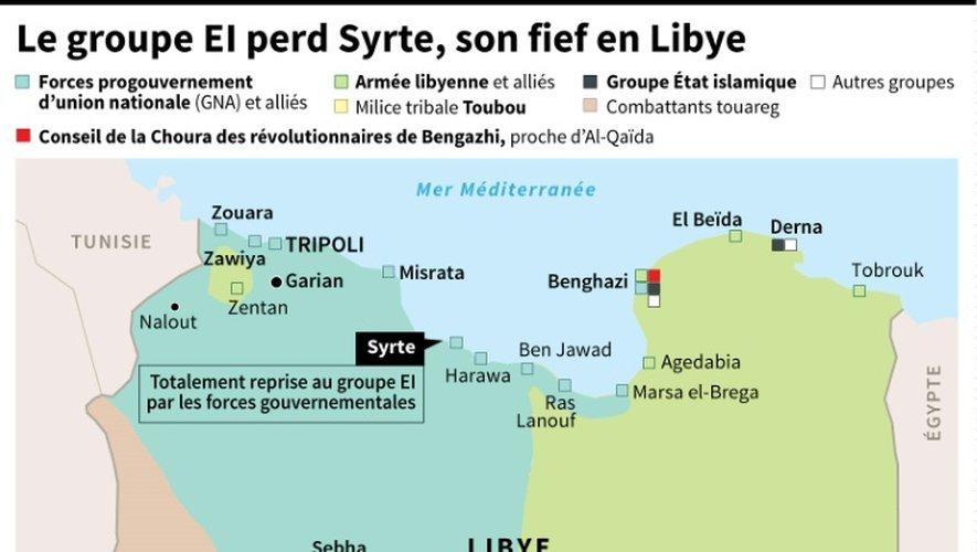 Le groupe EI perd Syrte, son fief en Libye