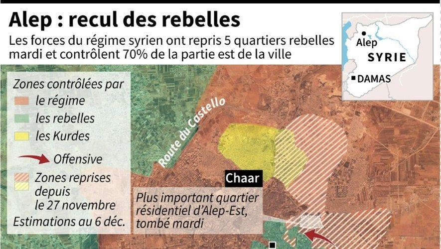 Localisation des quartiers d'Alep perdus par les rebelles, zones contrôlées et disputées.