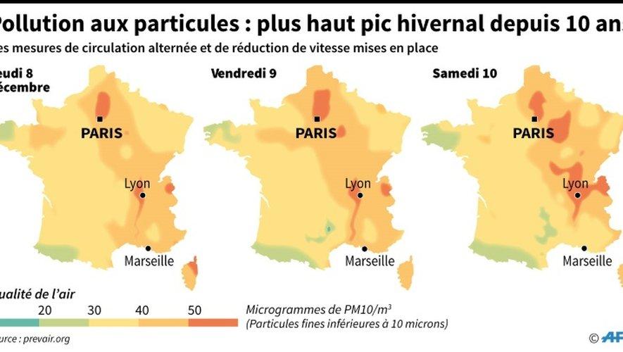 Pollution aux particules : plus haut pic hivernal depuis 10 ans