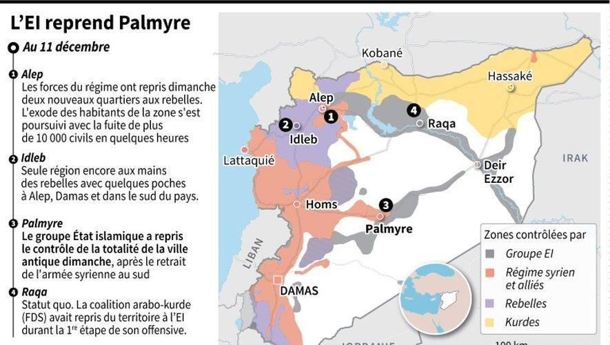 Les points du conflit en Syrie et contrôle des territoires