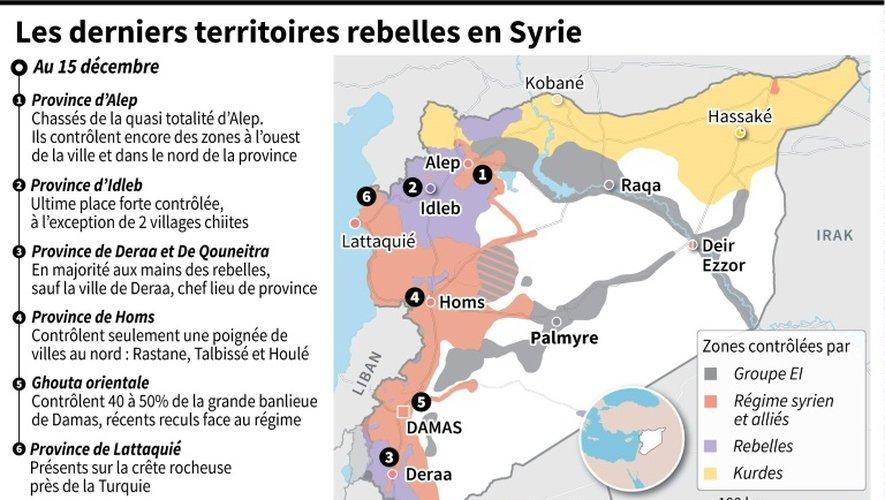 Les derniers territories rebelles en Syrie